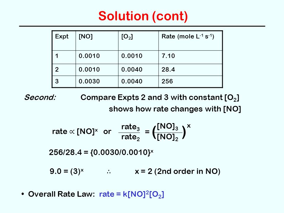 ( ) Solution (cont) Second: Compare Expts 2 and 3 with constant [O2]